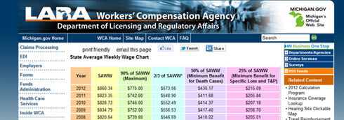 Workers compensation information michigan unemployment assistance